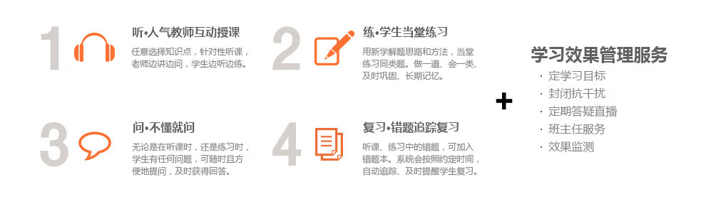 4+1高效互动学习法,学习更简单